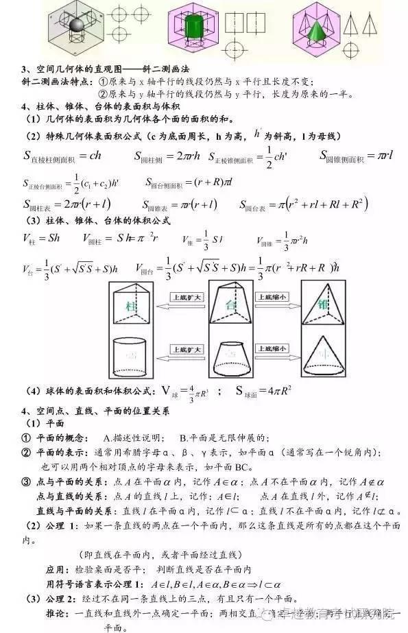 【高二数学】必修二知识大总结